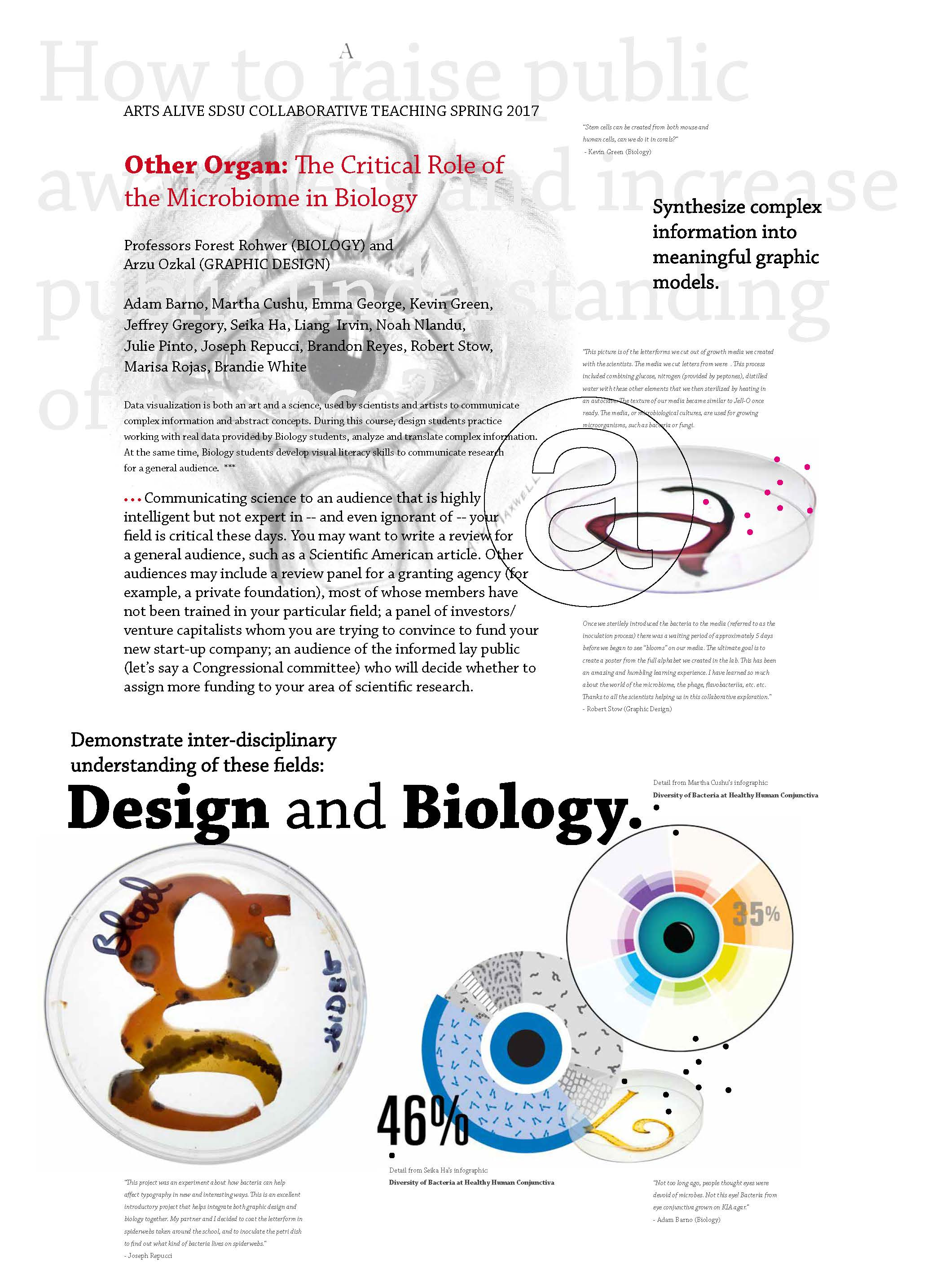 1098 t sdsu - Microbiology And Art Join Forces